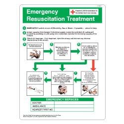Emergency Resuscitation Treatment Sign