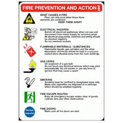 Fire Prevention and Action Poster
