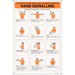 Hand Signalling Sign