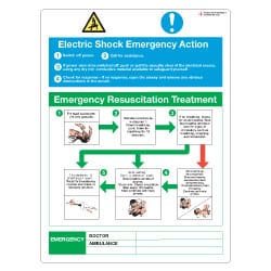 Electric Shock Emergency Action Sign