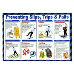 Preventing Slips Trips and Falls Poster