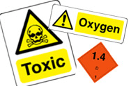 Dangerous Substances Signs