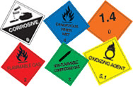 Dangerous Triangle Labels